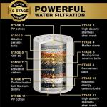 Lọc nước cho vòi sen AquaYouth